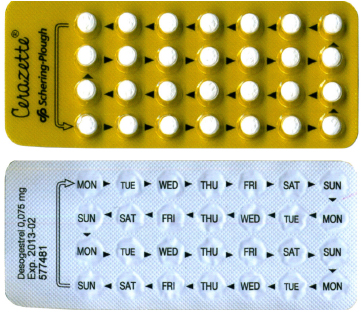 Progestin Only Oral Contraceptive