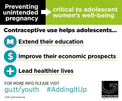 Preventing Unintended Pregnancy Guttmacher