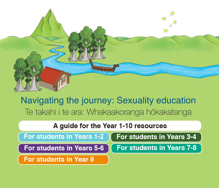 The Sexuality Road resource cover