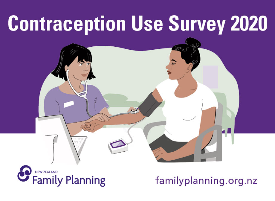 Contraception Use Survey